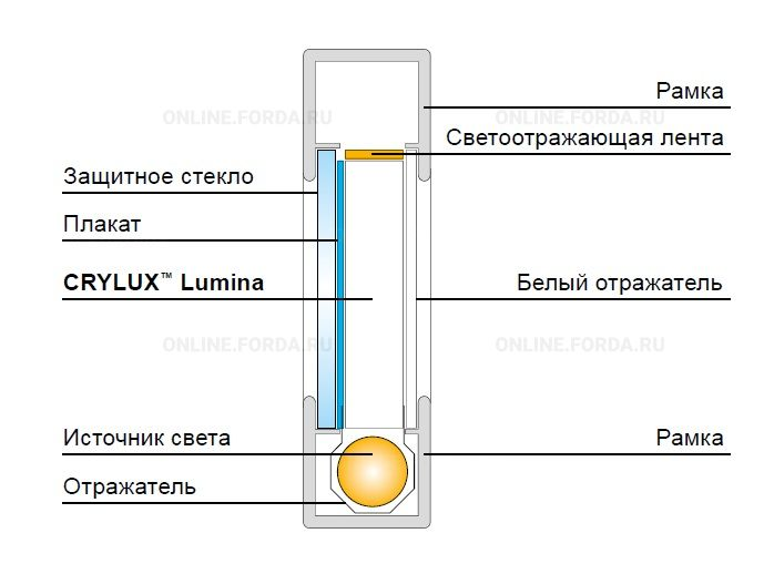 Литое акриловое стекло Polycasa СRYLUX Lumina толщиной 8 мм