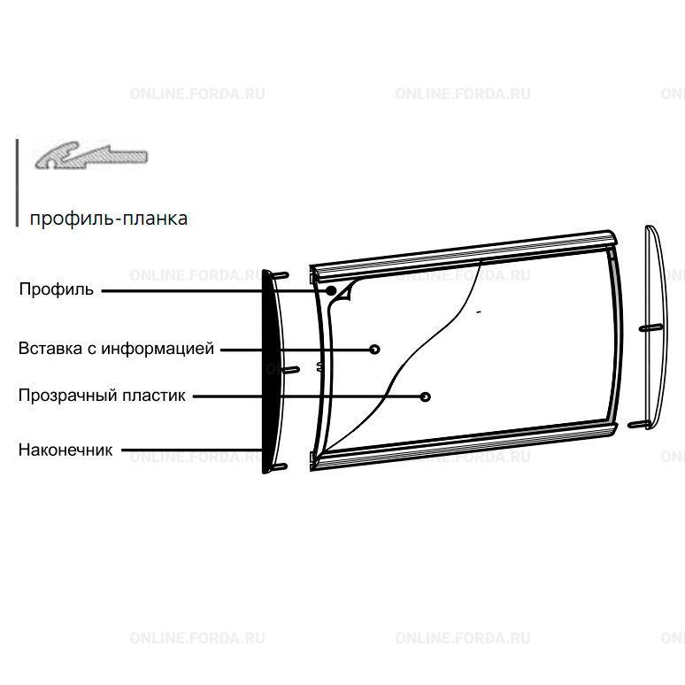 Профиль-планка для больших форм